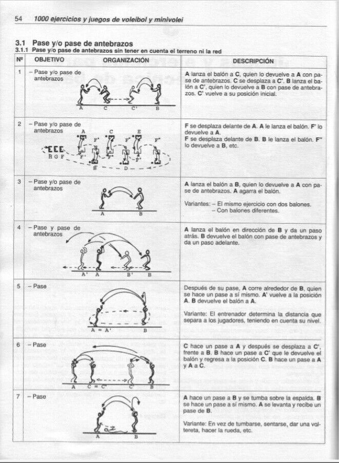 ejercicios de pase voley
