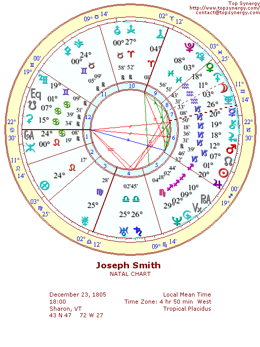 astrological birth chart for joseph smith - Google Search ...