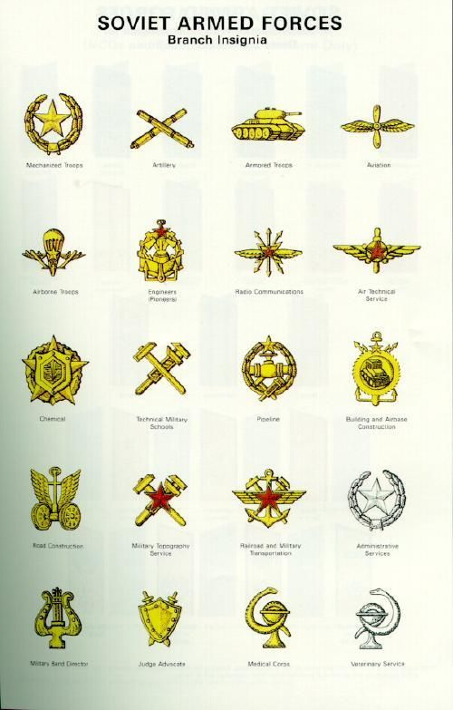 1969 1992 Branch Insignia Of The Soviet Army Military Ranks And