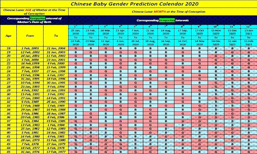 #printable #calendar #chinese #birth #2019 Printable ...