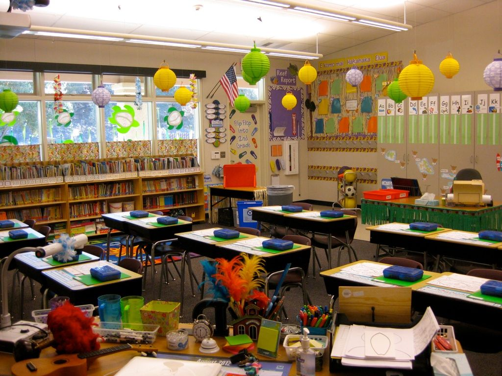 My Hawaiian Themed Classroom
