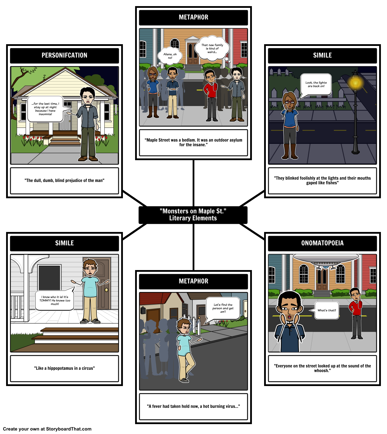 The Monsters Are Due On Maple Street Is Filled With Figurative Language Make Your Students Provide Examples By Teacher Guides Figurative Language Lesson Plans