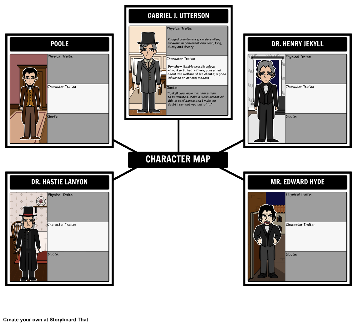 dr jekyll and mr hyde character map storyboard that s spider dr jekyll and mr hyde character map storyboard that s spider map graphic