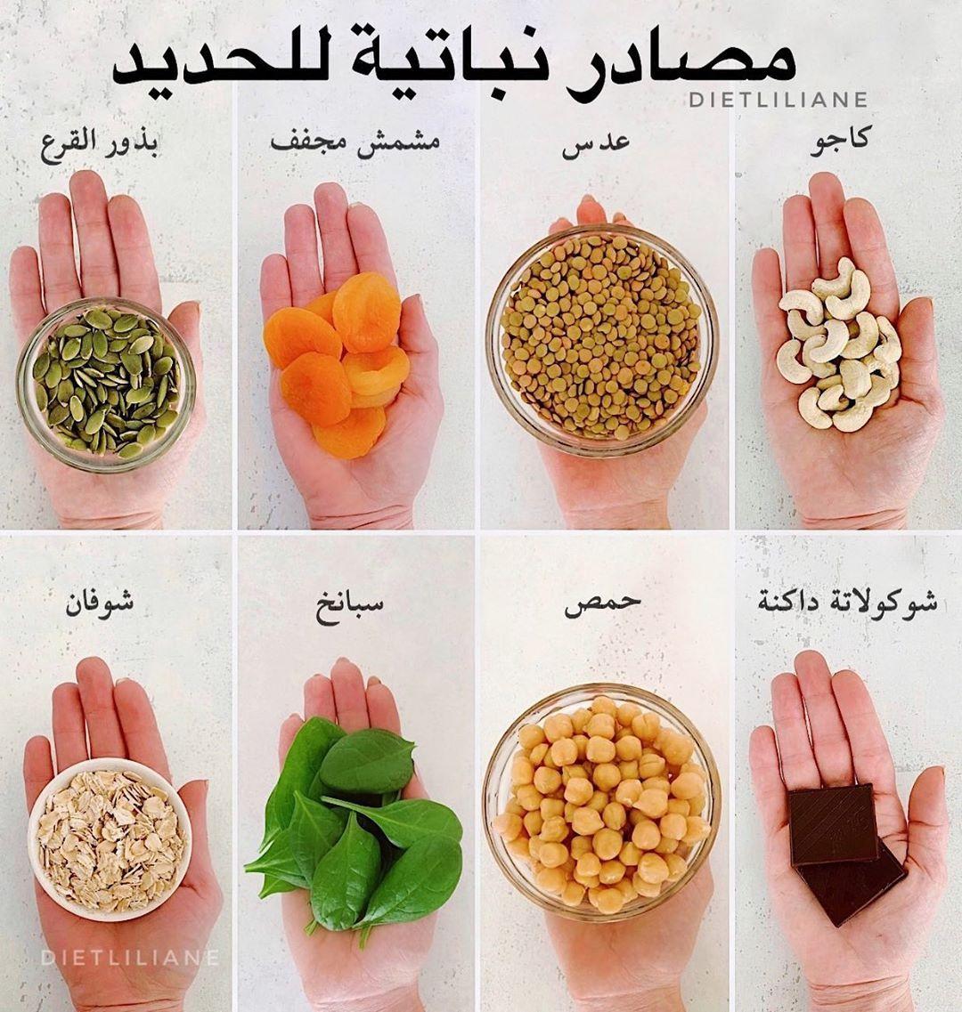 Liliane Zaher أخصائية تغذية On Instagram مصادر نباتية للحديد منشن شخص نباتي Plant Based Sou Health Fitness Food Health Fitness Nutrition Healty Eating