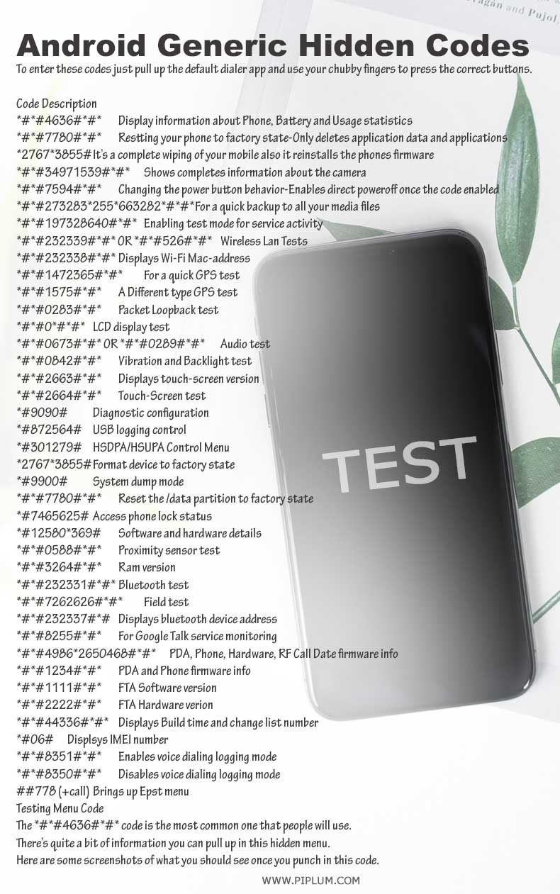 The Secret iPhone and Android Key Combinations Nobody Knows. [Codes]