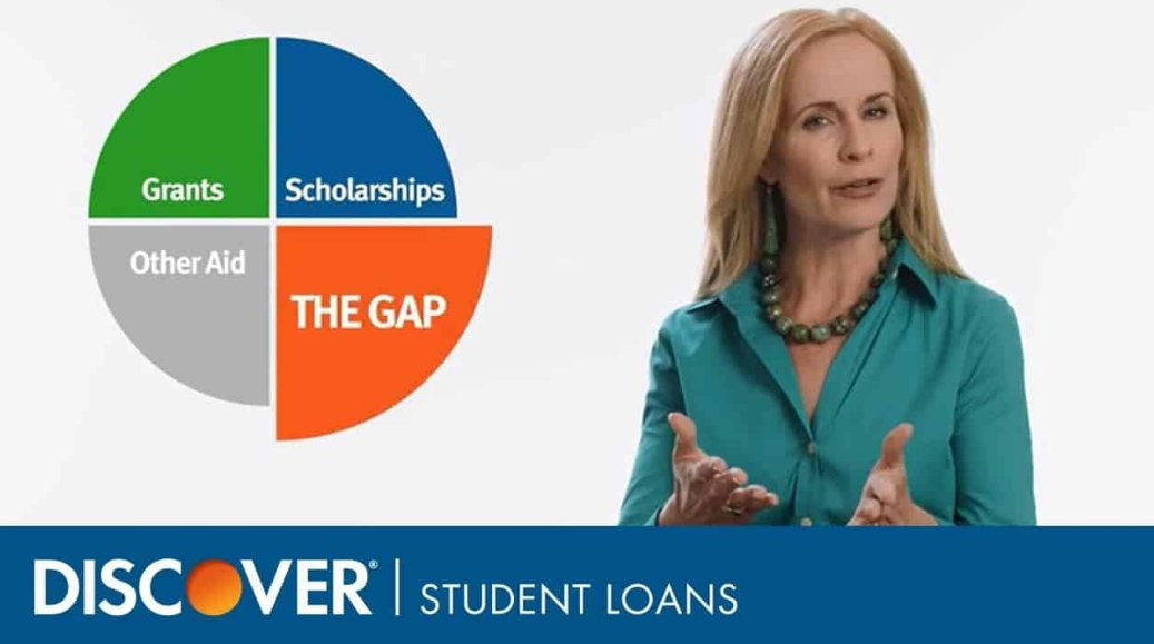 Discover Student Loans Login Student Loans Apply For Student Loans Student Loan Debt