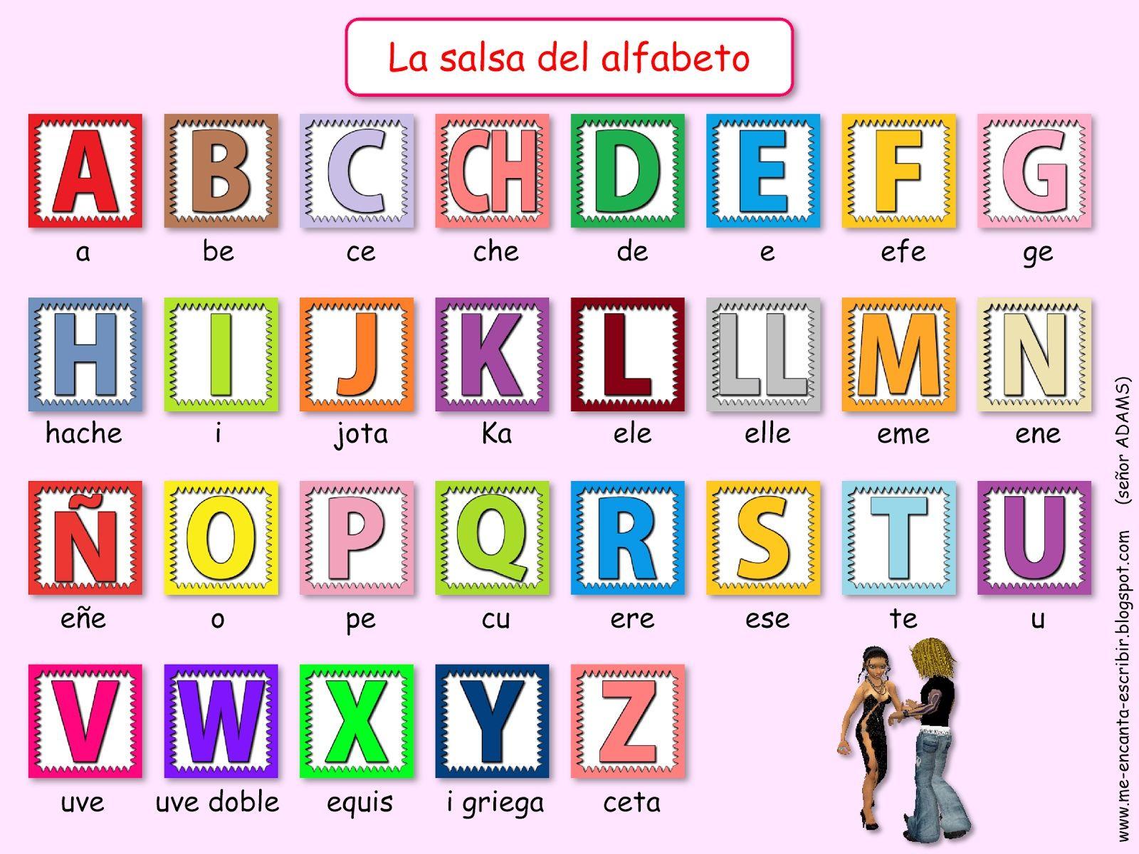 Salsa Del Alfabeto