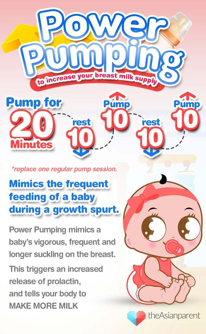 Power pumping infographic