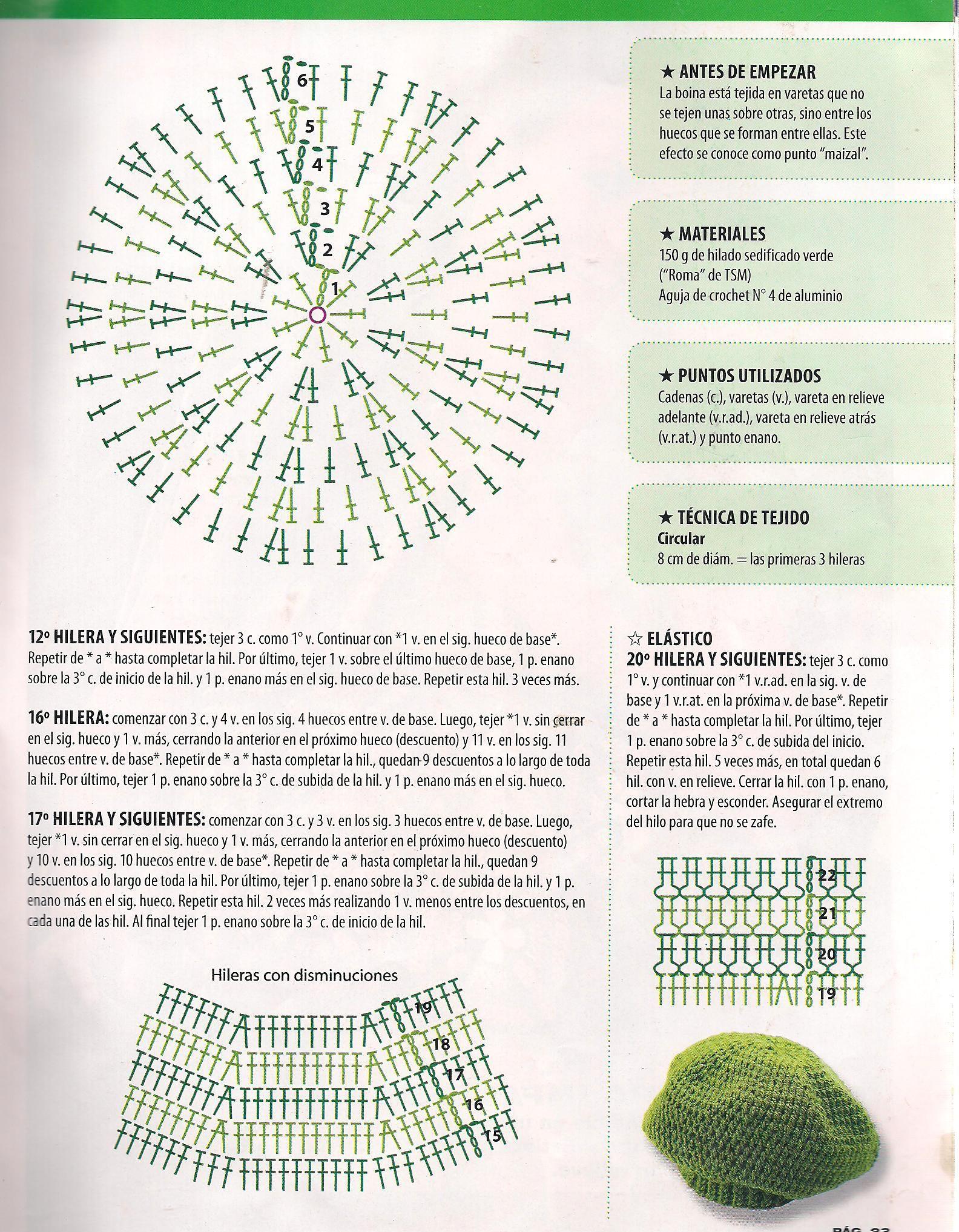 Patrones de boinas tejidas a crochet - Imagui | GORROS DE CROCHÊ ...