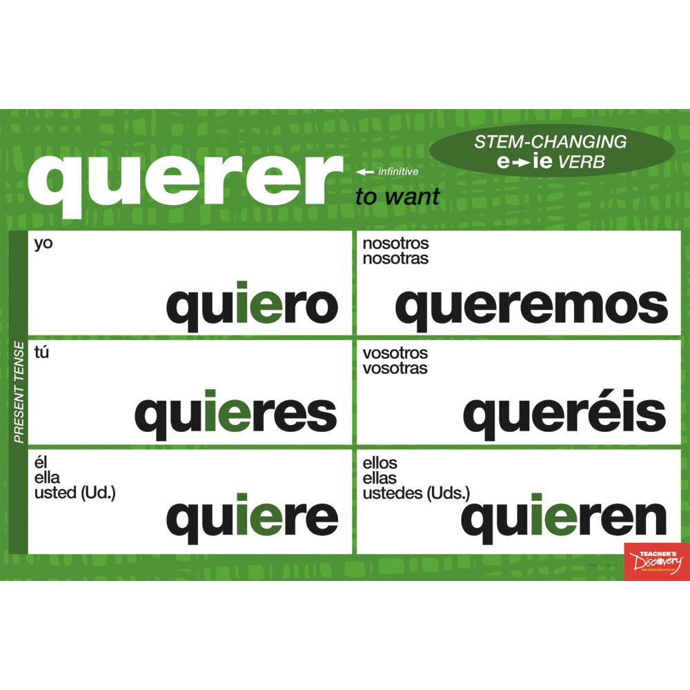 Stem Changing Spanish Verbs Chart Set Spanish Verbs Chart Spanish Verbs Verb Chart [ 1000 x 1000 Pixel ]