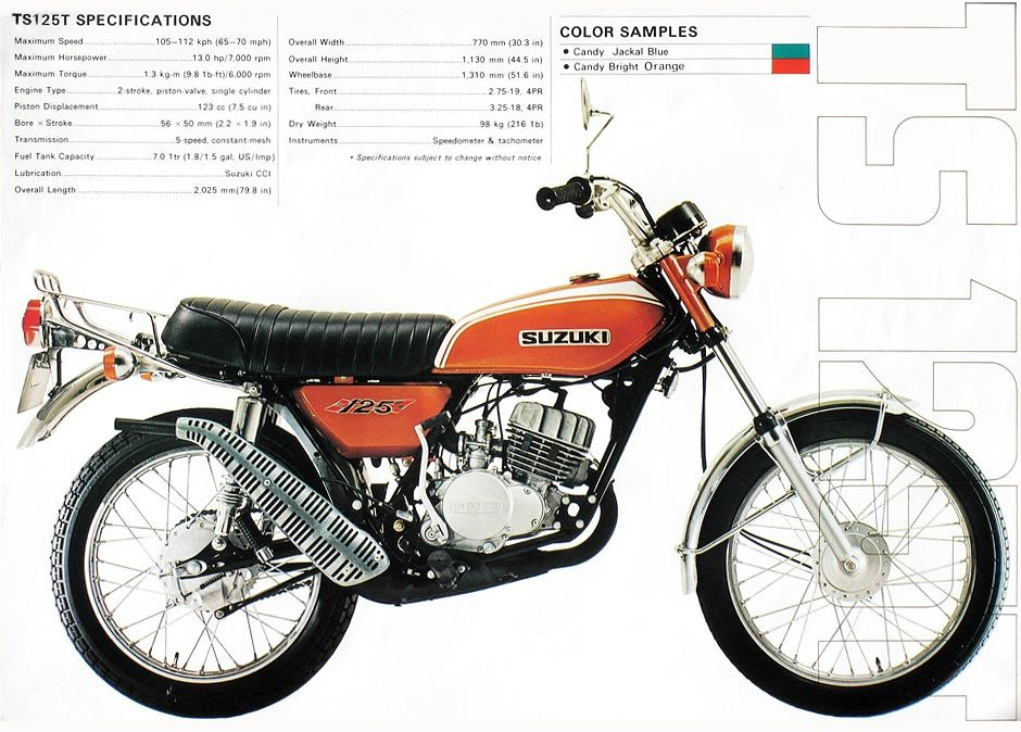 Suzuki Motorcycle User Manuals Download - ManualsLib