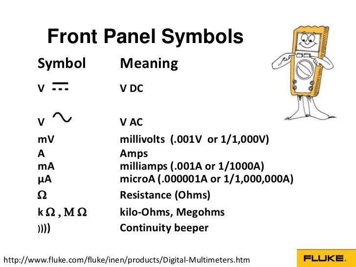 Digital Multimeters Basic Guide Multimeter Usage Pinterest