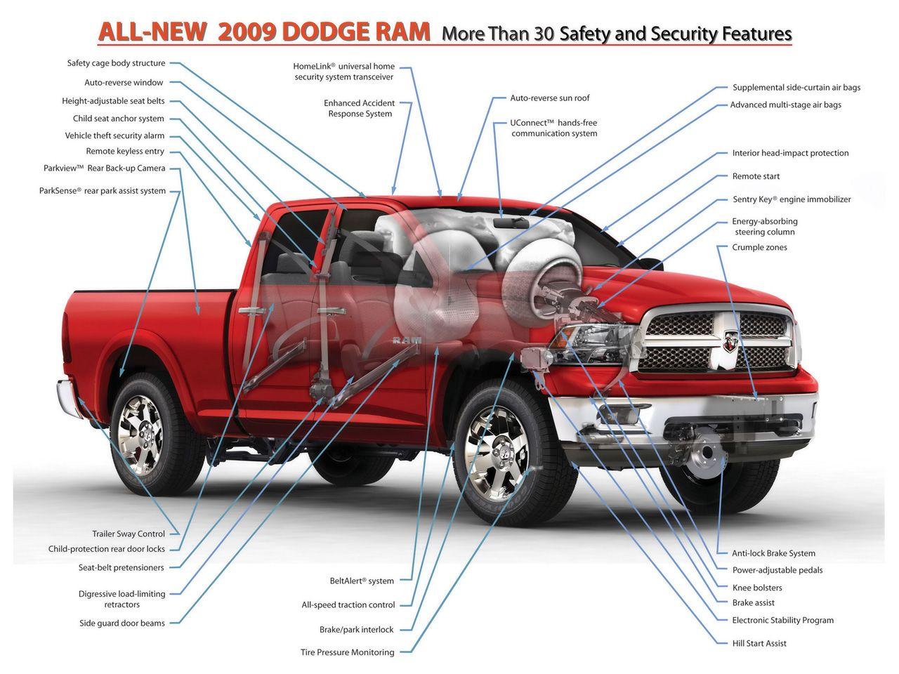 Diagram Dodge Ram Dodge Trucks Ram Dodge