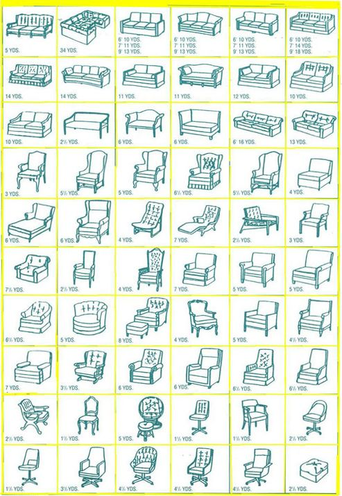 Fabric Charts And Measurement Tips Upholstery Diy Reupholster Furniture Waverly Fabric