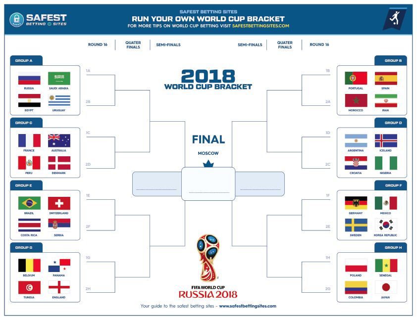 picture relating to World Cup Bracket Printable called 2018 Formal Globe Cup Russia Bracket Printable World-wide Cup