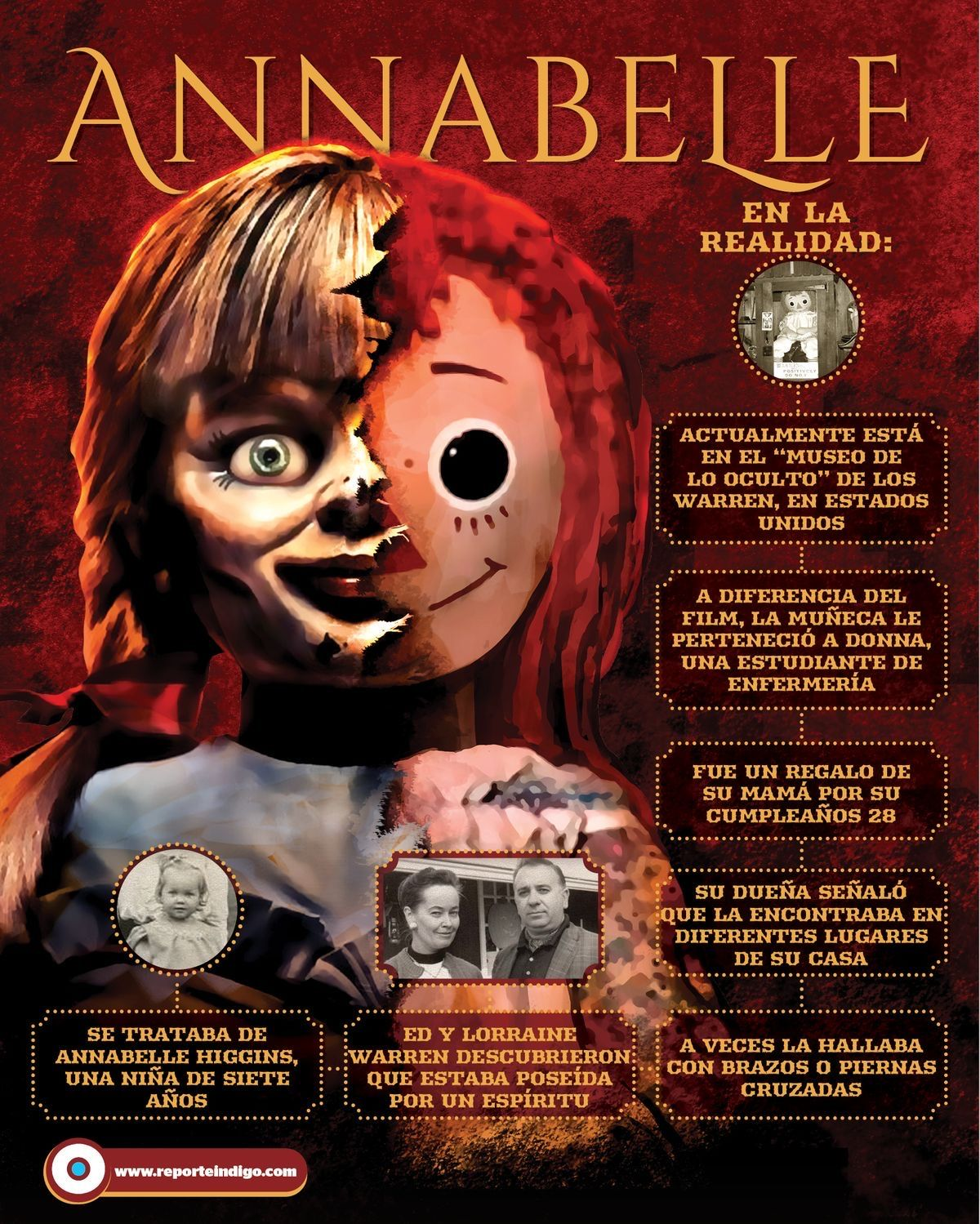 Pin By Jeanne Loves Horror On The Conjuring Universe Movies Horror Movie Icons Annabelle Doll Scary Movies
