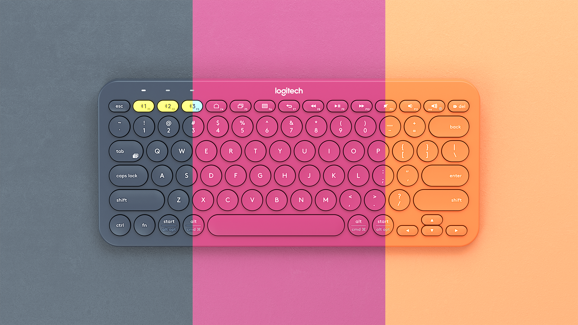 Logitech K380 on Behance | Industrial design | Logitech