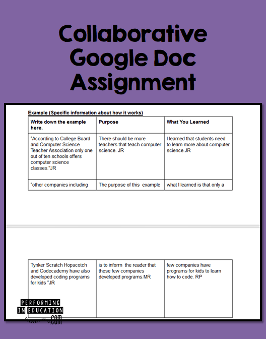Collaborative Reading Lesson With Google Docs | technology | Google