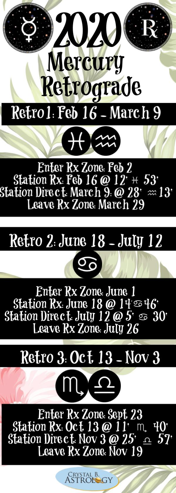 Mercury Retrograde Calendar 2022.Mercury Retrograde Crystal B Astrology Mercury Retrograde Mercury Retrograde Calendar Mercury Retrograde Dates