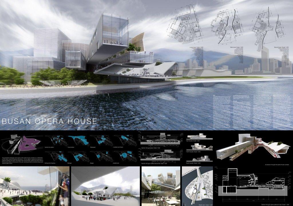 Architecture Design Competitions Collection Architecture