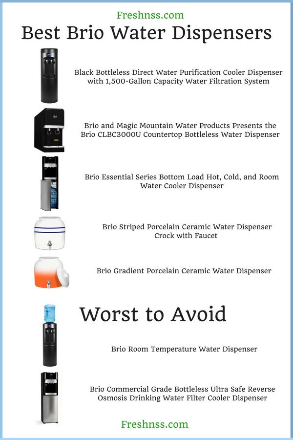 Pin On Best Brio Water Dispensers Reviews