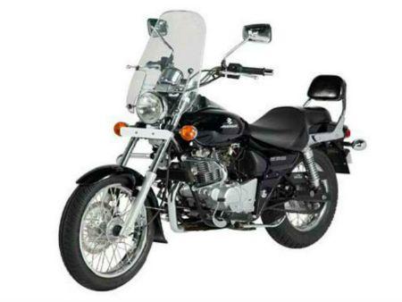 10 Stylish And Fun To Drive Bikes Under 1 Lakh | www.seenlike.com