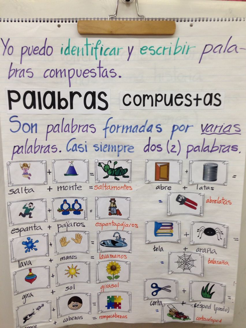 sla anchor chart about compound words in spanish reading
