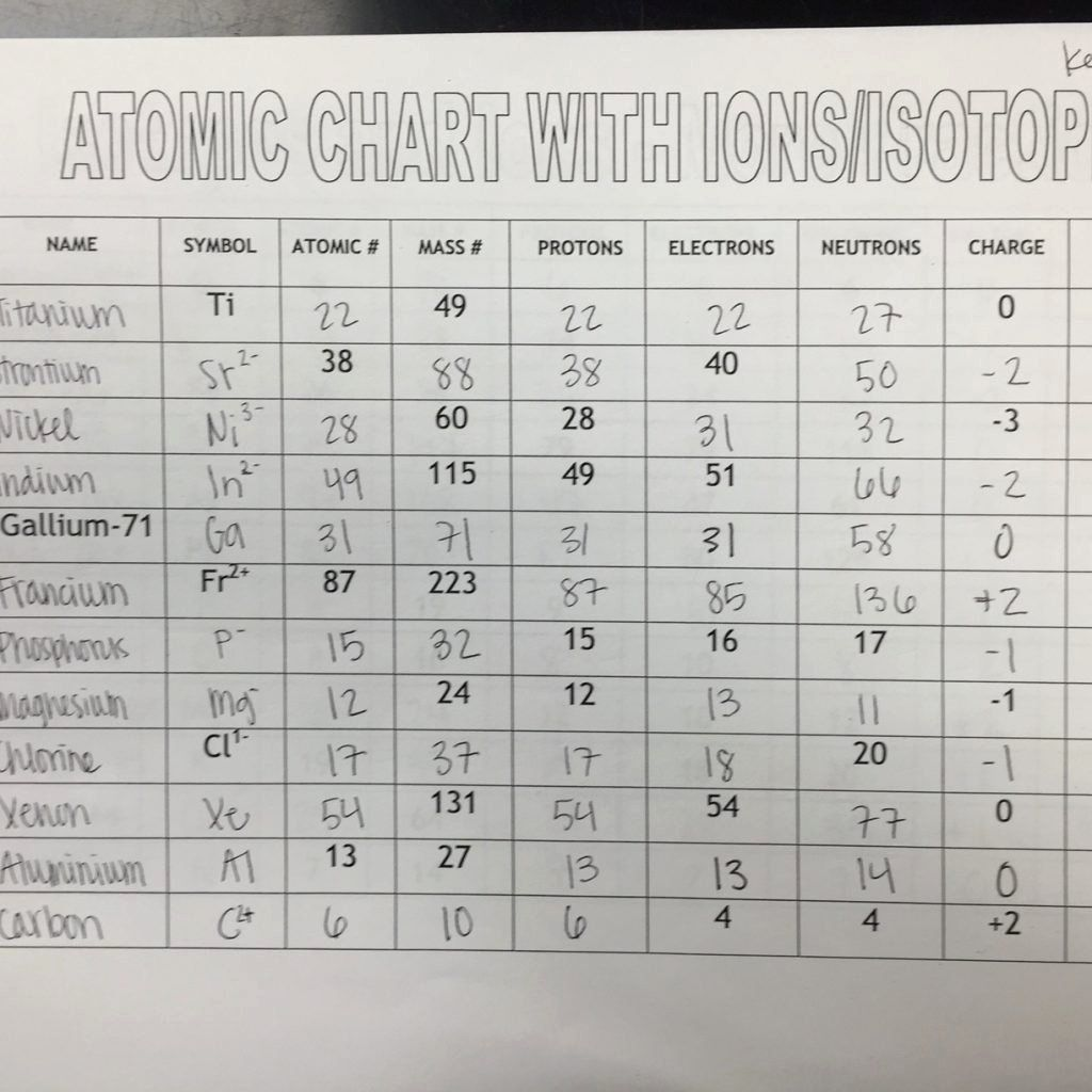Diffusion and Osmosis Worksheet Answers Active Transport