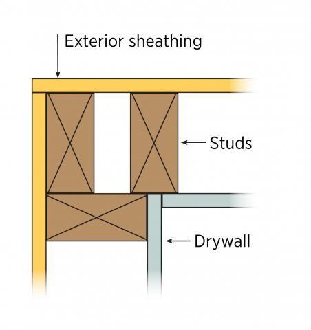 residential framing interior corner google search