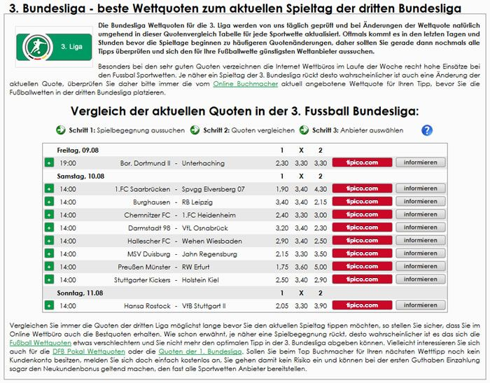 Wettquoten 2 Bundesliga