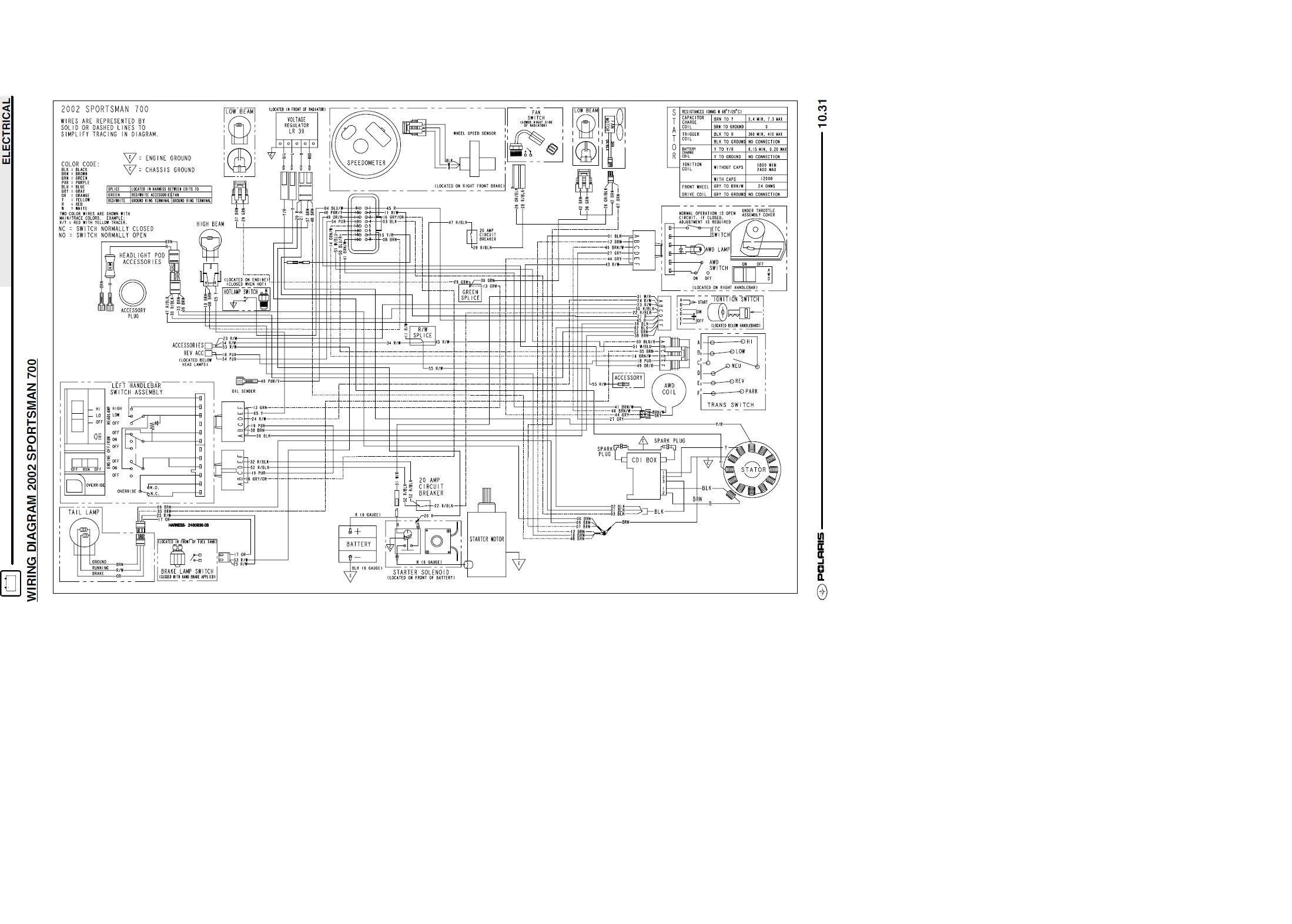 2007 Polaris Ranger 700 Xp Wiring Diagram Valid Wiring Diagram for | Polaris  rzr, Diagram, RzrPinterest