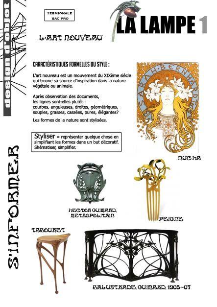 Lampe Art Nouveau Sophie Ka Art Applique Art Nouveau Art