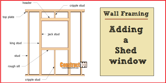 Wall Framing Adding A Shed Window Construct101 Shed Windows Shed Plans Frames On Wall