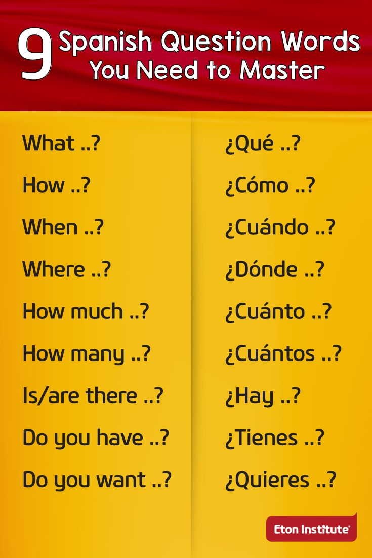 Master the art of asking questions in Spanish | All About Language ...