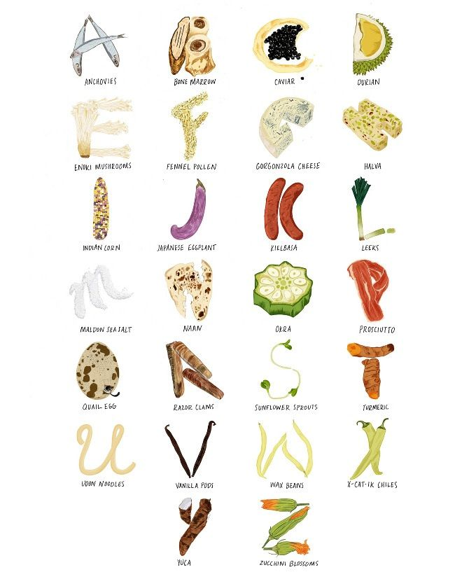 Kitchen Poster. Food As Alphabet With Food Name