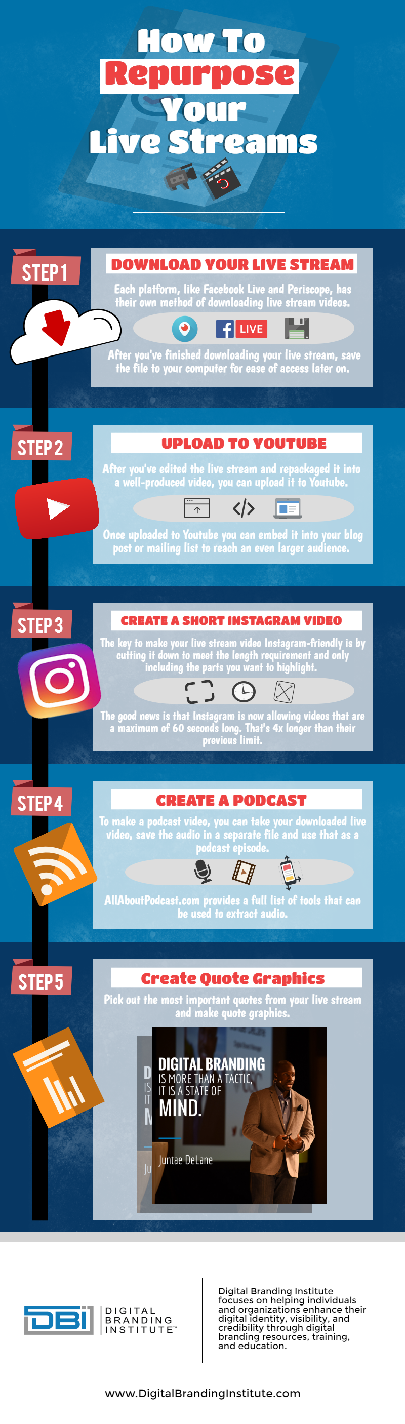 Pin On Content Creation