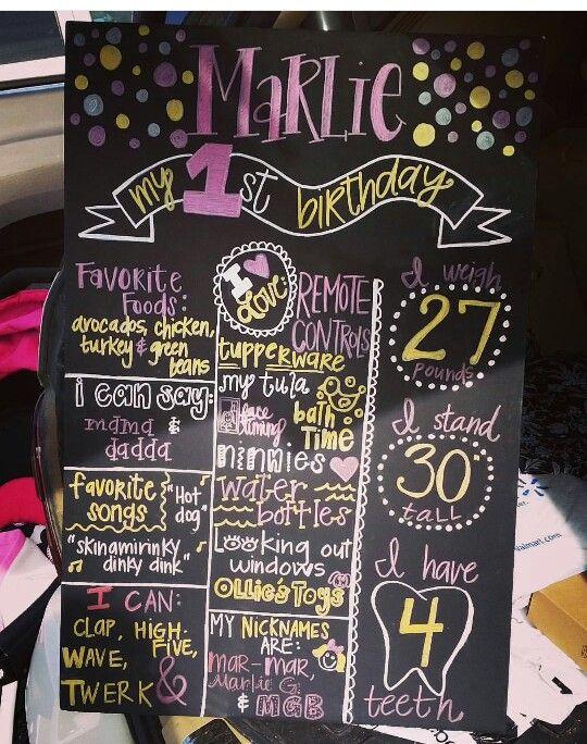 Chalkboard Birthday Poster by Shab2Fab!