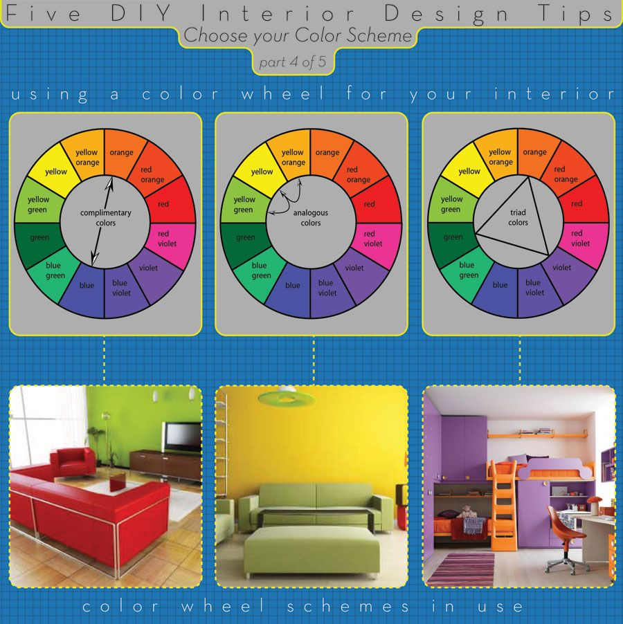 how to choose your color scheme diydesign interior on sample color schemes for interiors id=74327