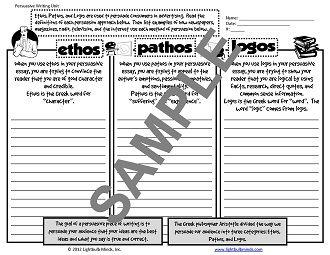 Ethos Pathos Logos Examples | Creative teaching ideas for ...
