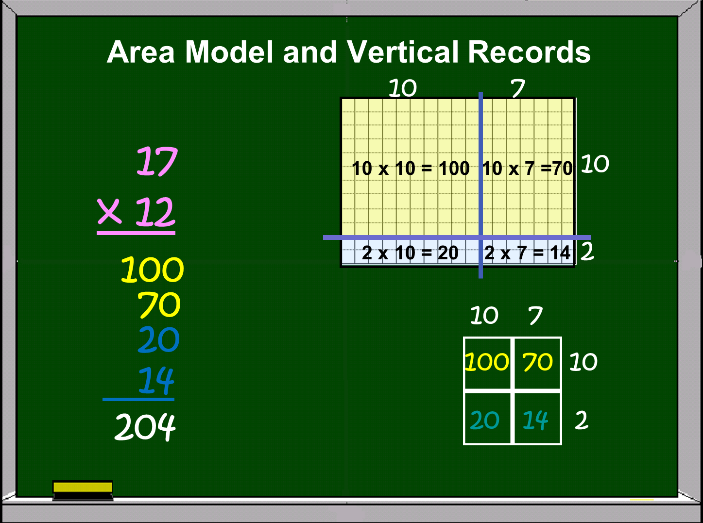 hight resolution of Area Model for Multiplication   Interactive math journals