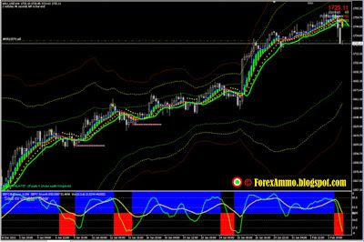 Sefc Universal V 2 Trading System Trend Trading Forex Forex
