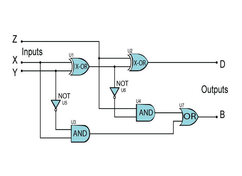 Full Subtractor Symbol Arduino Full Digital