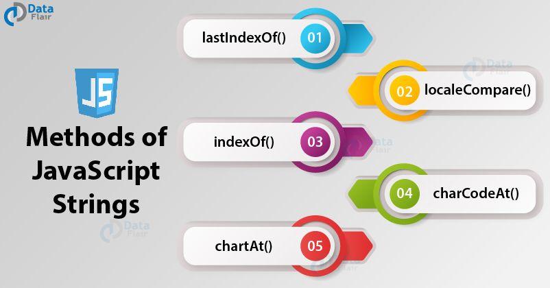 Pin On Learn Javascript 140 Free Javascript Tutorials