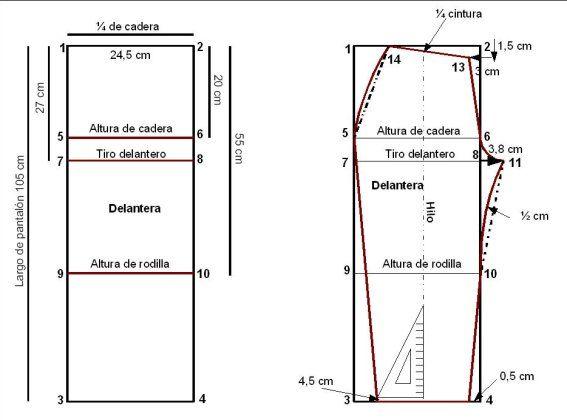 Patrones para pantalones de mujer - Imagui | Patrón de pantalones ...