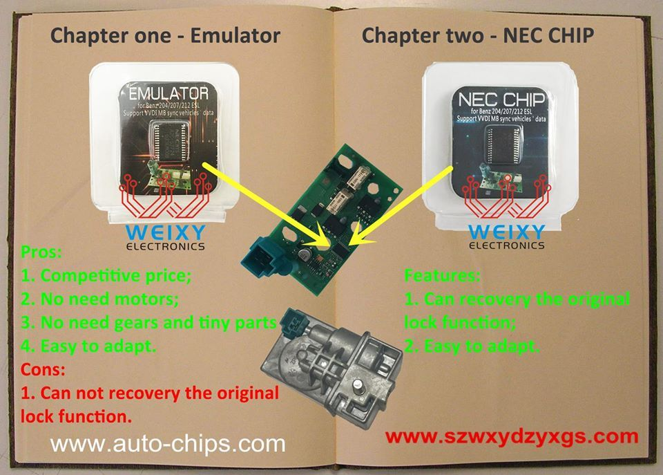 Mercedes W204 ESL original NEC chip and ESL Emulator chips