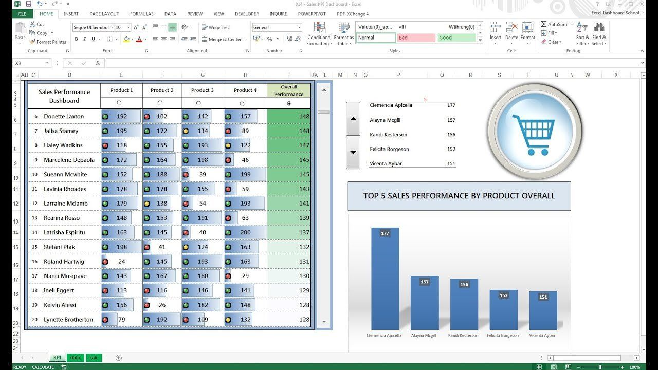 Create A Kpi Dashboard In Excel | Layout