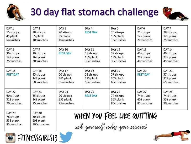 Fitness girl: 30 day flat stomach challenge | Gettin fit
