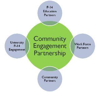 Family partnerships and farming partnerships