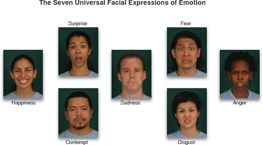 Facial tremor emotion