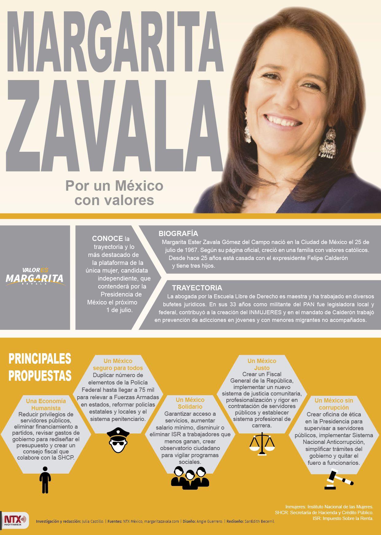 Acercate A Las Propuestas Y Trayectoria De La Candidata A La Presidencia De Mexico Margarita Zavala Con La Semblanza Que Infografiantx Ha Preparado Par Stella
